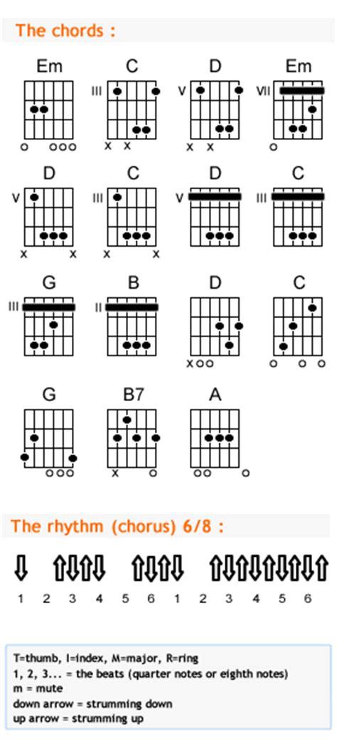 Fine Metallica Nothing Else Matters Chords Illustration - Guitar ...